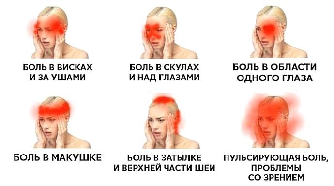 Почему голова болит когда кашляешь