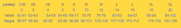 таблица размеров страпонов