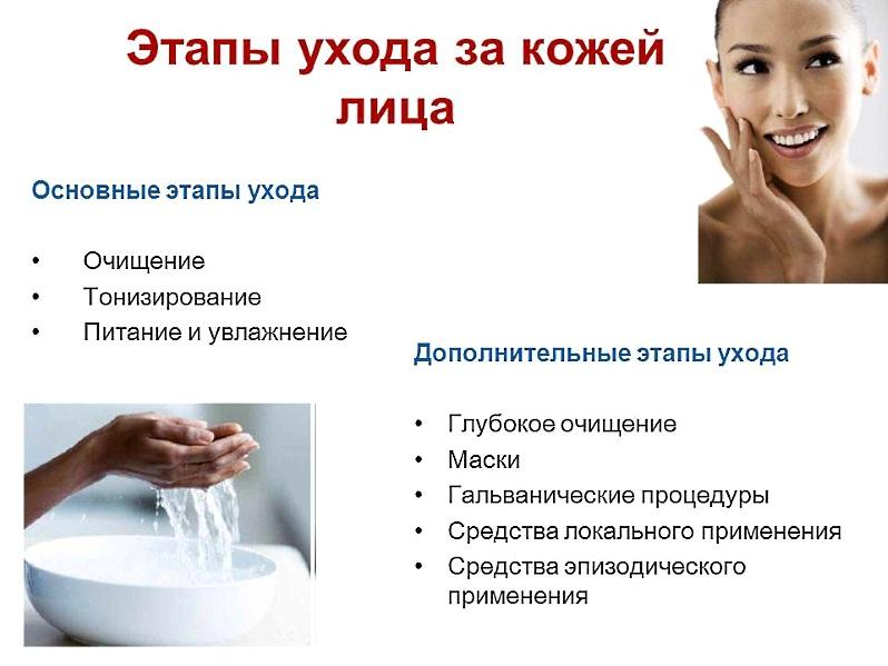 Питание для очищения кожи лица
